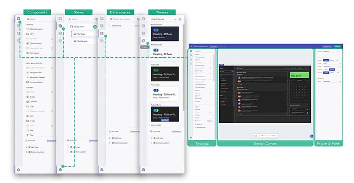 interface-parts-Indigo-Design-App-Builder